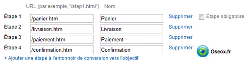 Tracking de l'entonnoir de conversion via des pages virtuelles
