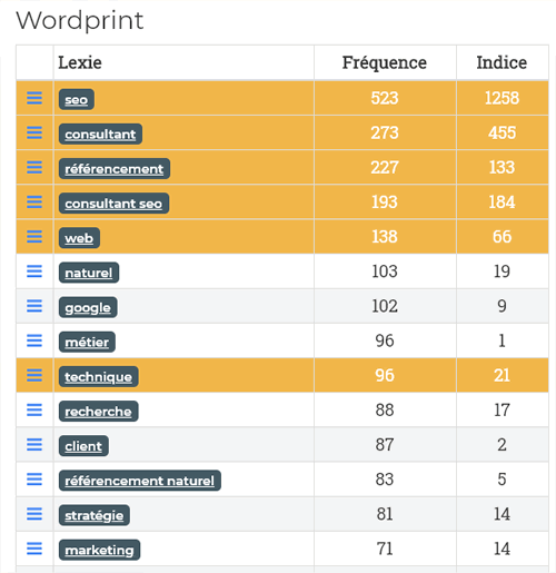 wordprint expression cle