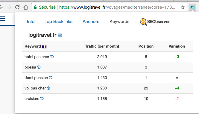 top backlinks d'un site via seobserver.com