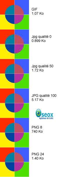 Exemple compression d'image et format